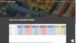 Level 2 Digital Technologies Site